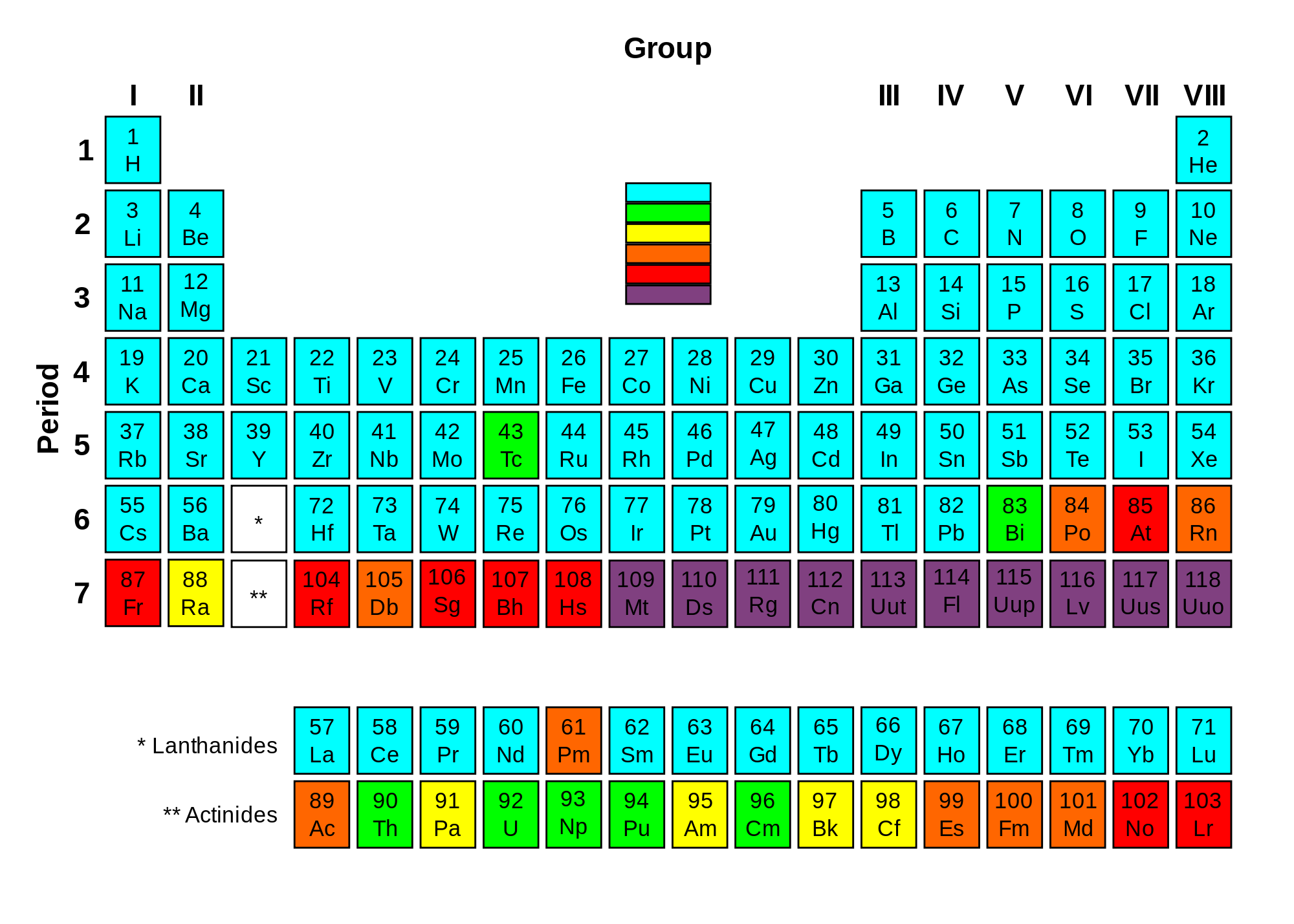 Isotopes periodic table gallery periodic table images isotopes vs ions by nayeli castillo correa infographic the periodic table gamestrikefo gallery gamestrikefo Gallery