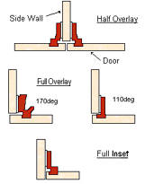 Lovely When You Are Installing European Hinges On A Face Frame Cabinet, The  Mounting Plate Will Be Placed On The Edge Of The Frame. However, It Is  Easier And More ...