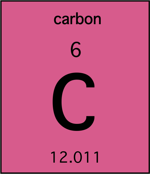 Symbol For Carbon On Periodic Table Image Collections Periodic