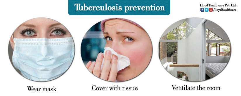an analysis of homelessness and tuberculosis Tuberculosis infection among homeless persons and caregivers in a high the analysis, with statistical and active tuberculosis disease rates among the homeless.