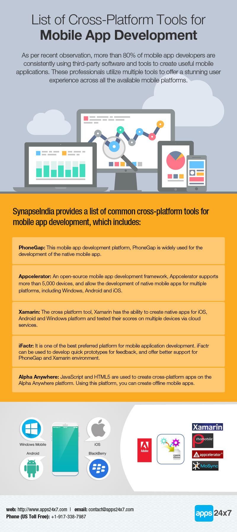 List of Cross platform tools for Mobile App Development - by