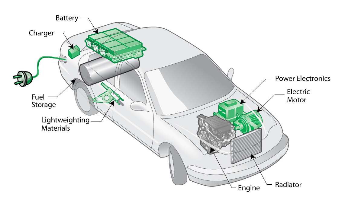 Awesome Car Engine Labeled Collection - Wiring Diagram Ideas ...