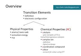 Transition metals by austin pate infographic useful as catalysts urtaz Choice Image
