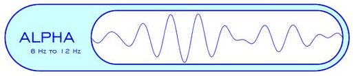 فرکانس ارتعاش امواج آلفا و الفا