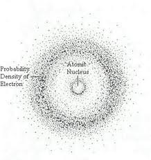erwin schrodinger s cloud model of the atom by elyse domingue