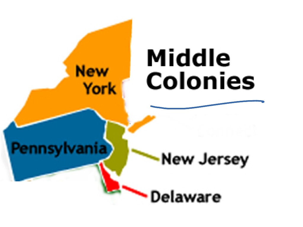 pilgrims puritans southern colonies middle colonies and new