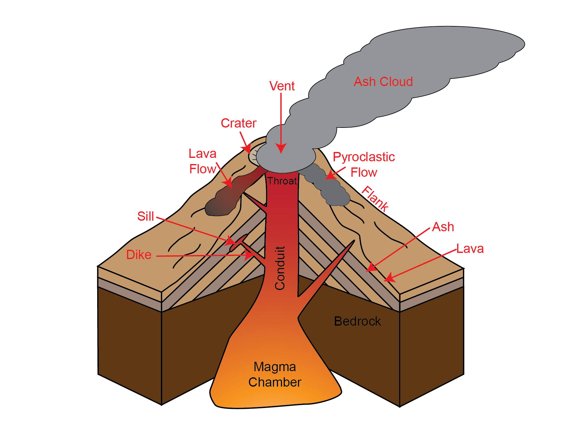 Inside Labelled Diagram Volcano Diagram - Aflam-Neeeak