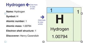 Hydrogen by sunjot kooner by sunjot kooner chinguacousy ss hydrogen by sunjot kooner by sunjot kooner chinguacousy ss 2422 infographic urtaz Choice Image