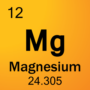 Magnesium Element Infographic - by Jasdip Matharu - Chinguacousy ...