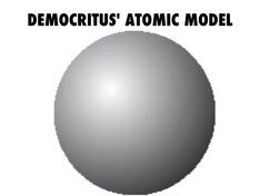 History of the Atom - by Sara Joe [Infographic]