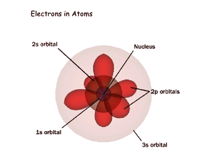chapter 1 atomic nature of matter by shenelle ketawalage
