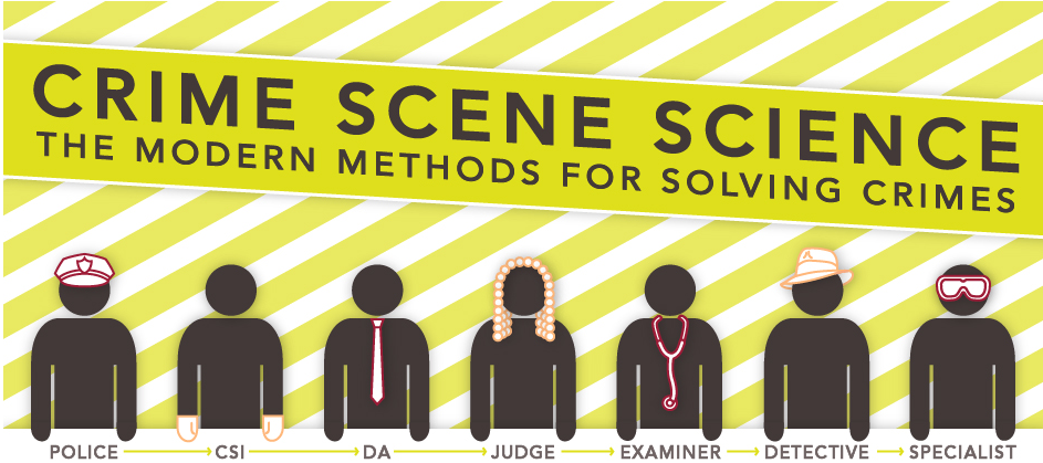 an analysis of the science and the dna testing in modern crime solving Although most labs use either rflp or str techniques for their dna analysis, there are situations that require a different approach one such situation is when there are multiple male contributors of genetic material, which sometimes happens in sexual assault cases the best way to resolve the.