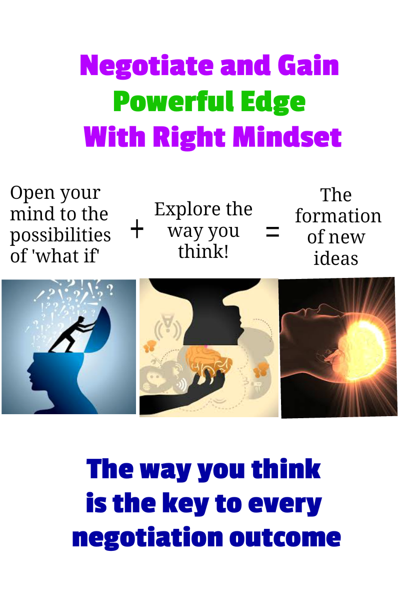 Win More Negotiations Think Differently
