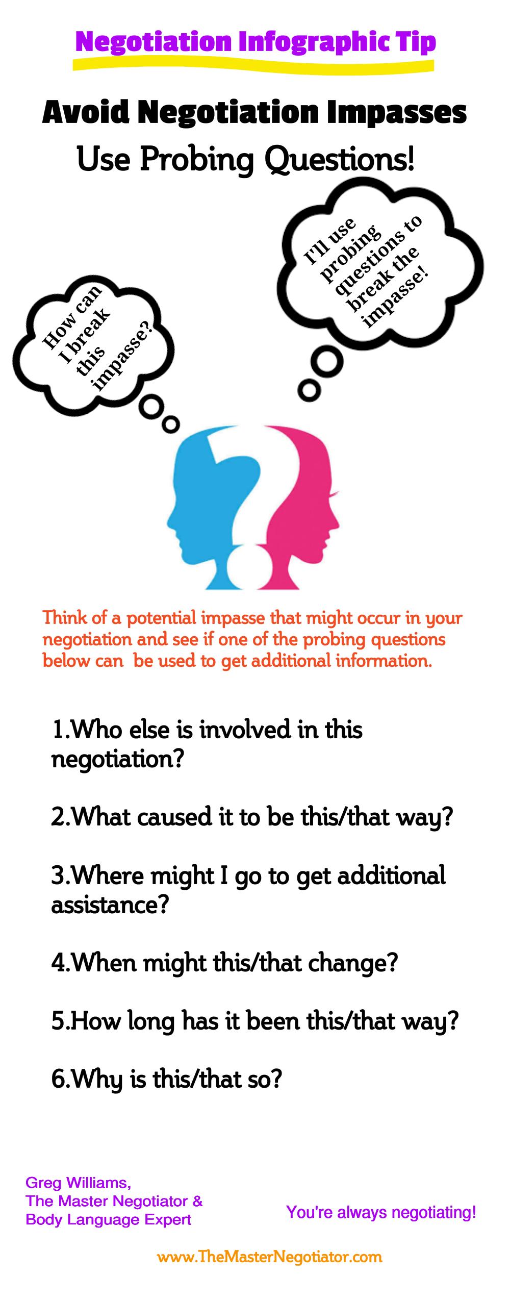 Avoid Negotiation Impasses