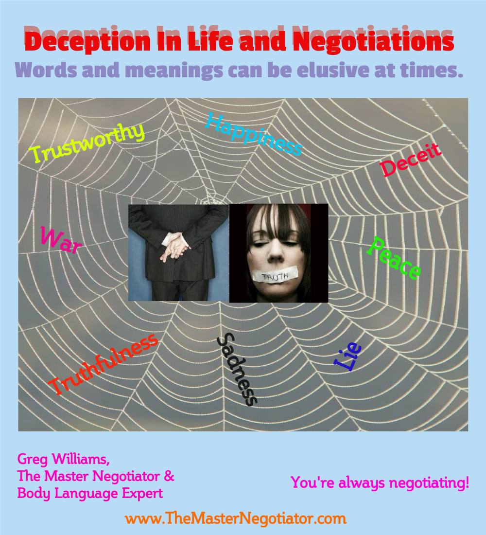Deception In Life and Negotiations