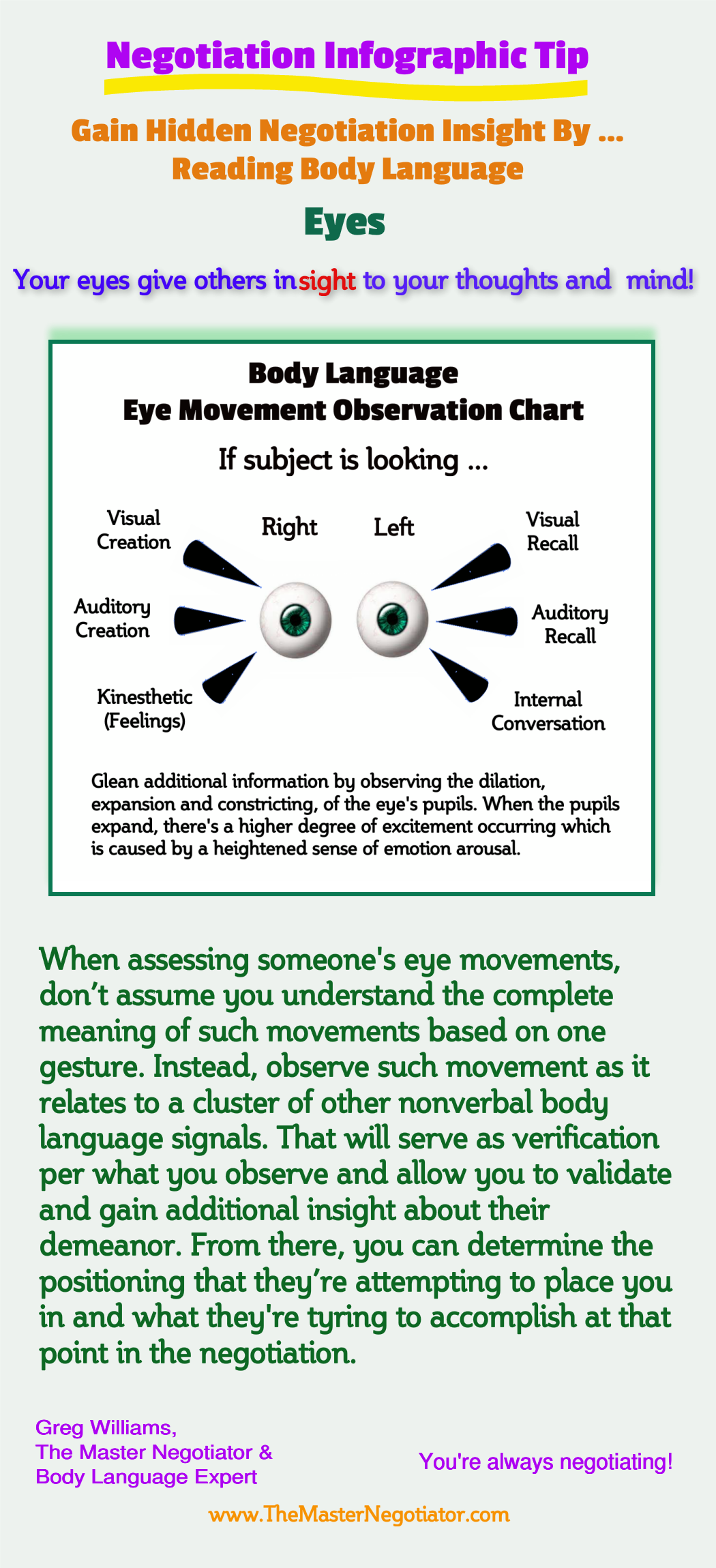 Eyes Gain Hidden Negotiation Insight By Reading Body Language