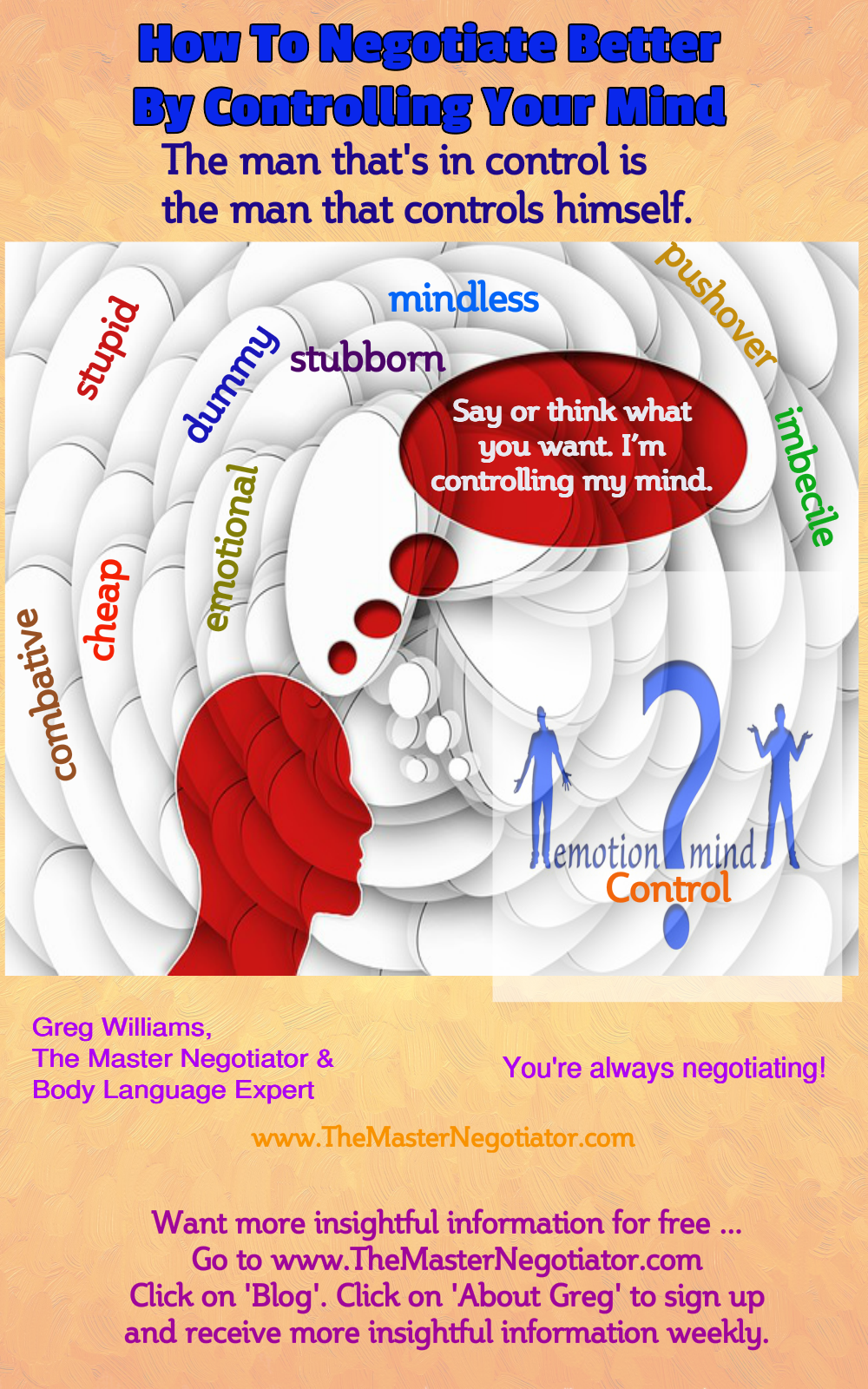 Negotiate Better By Controlling Your Mind