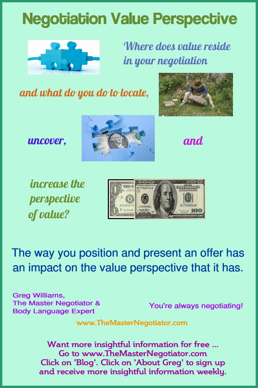 Negotiation Value Perspective