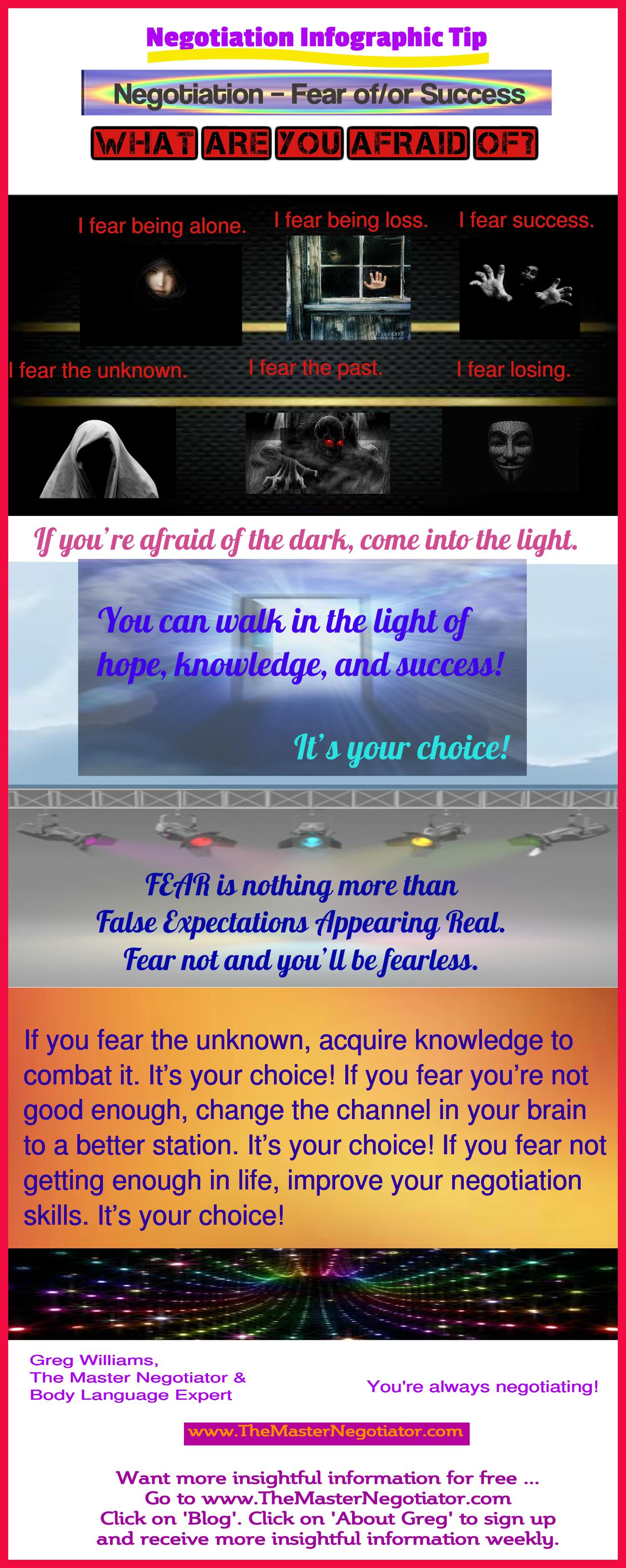 Negotiation Fear of Success