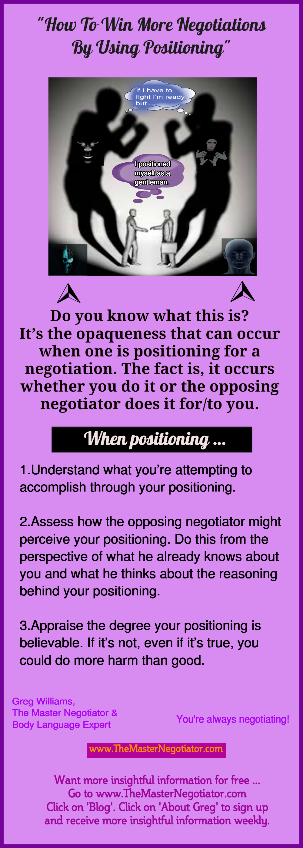 How To Win More Negotiations By Using Positioning