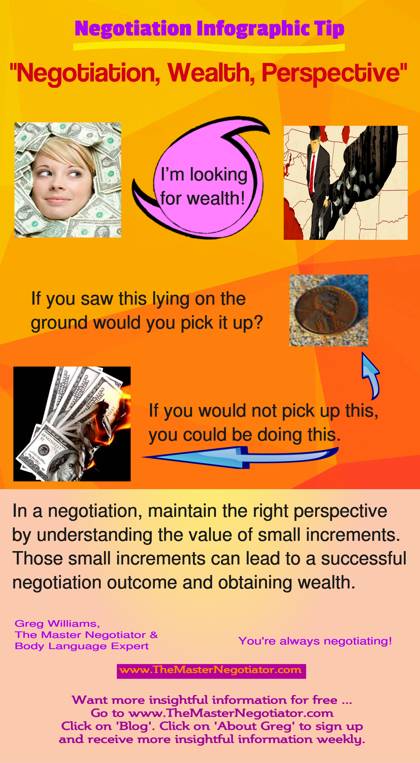 Negotiation Wealth Perspective