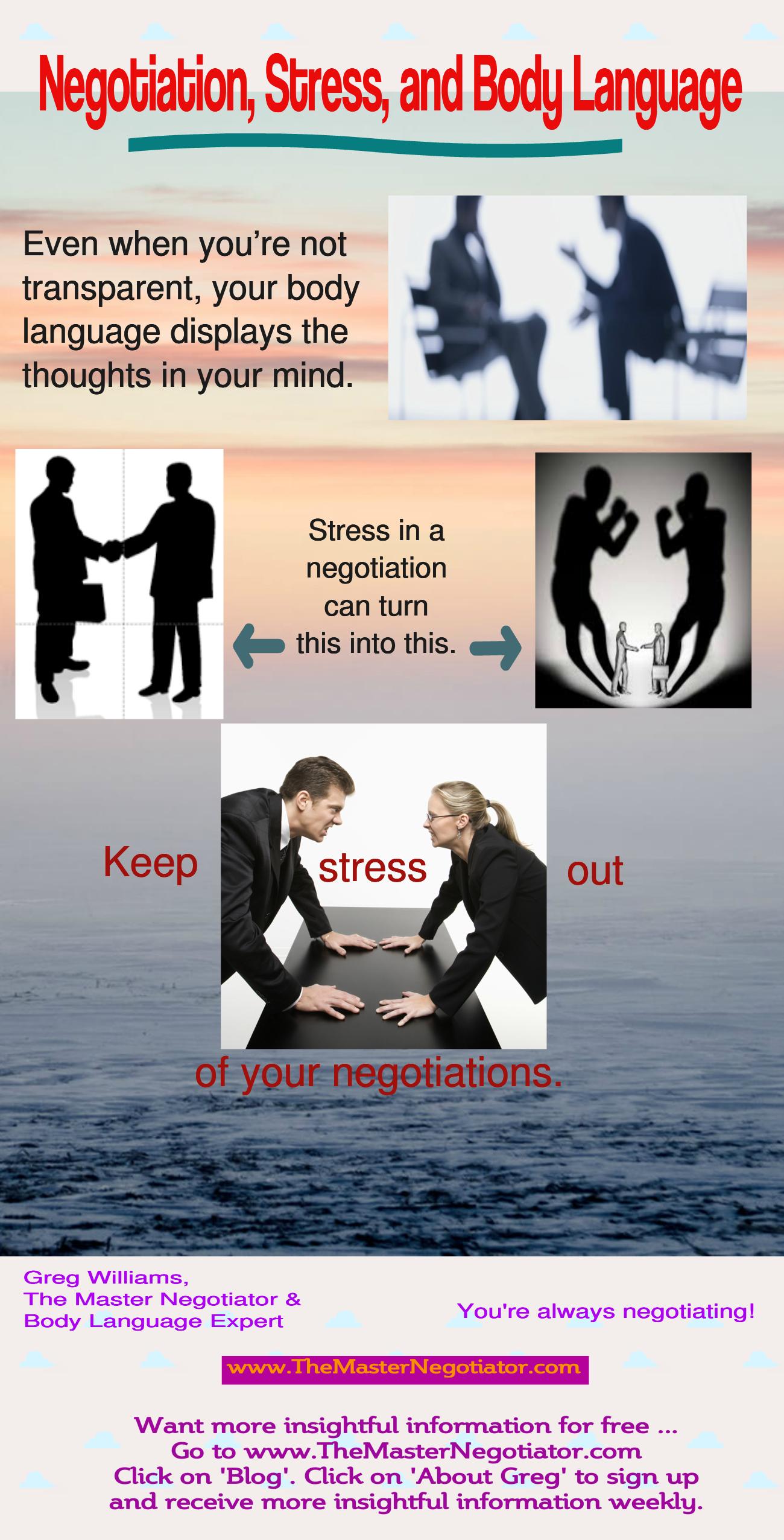 Negotiation Stress and Body Language