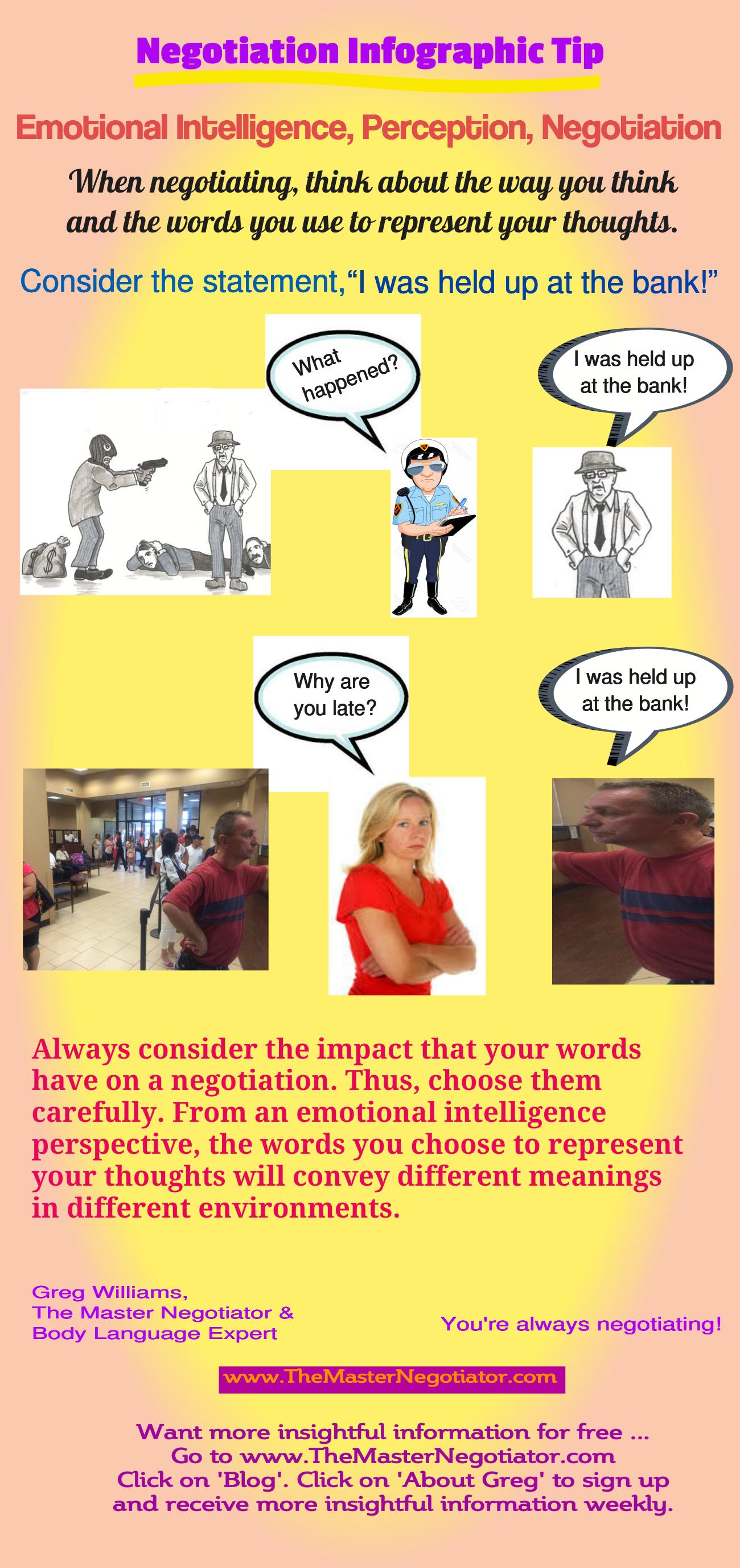 Emotional Intelligence Perception Negotiation