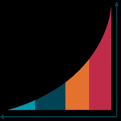 OnlineStratega_WP_KOnverzio_graph