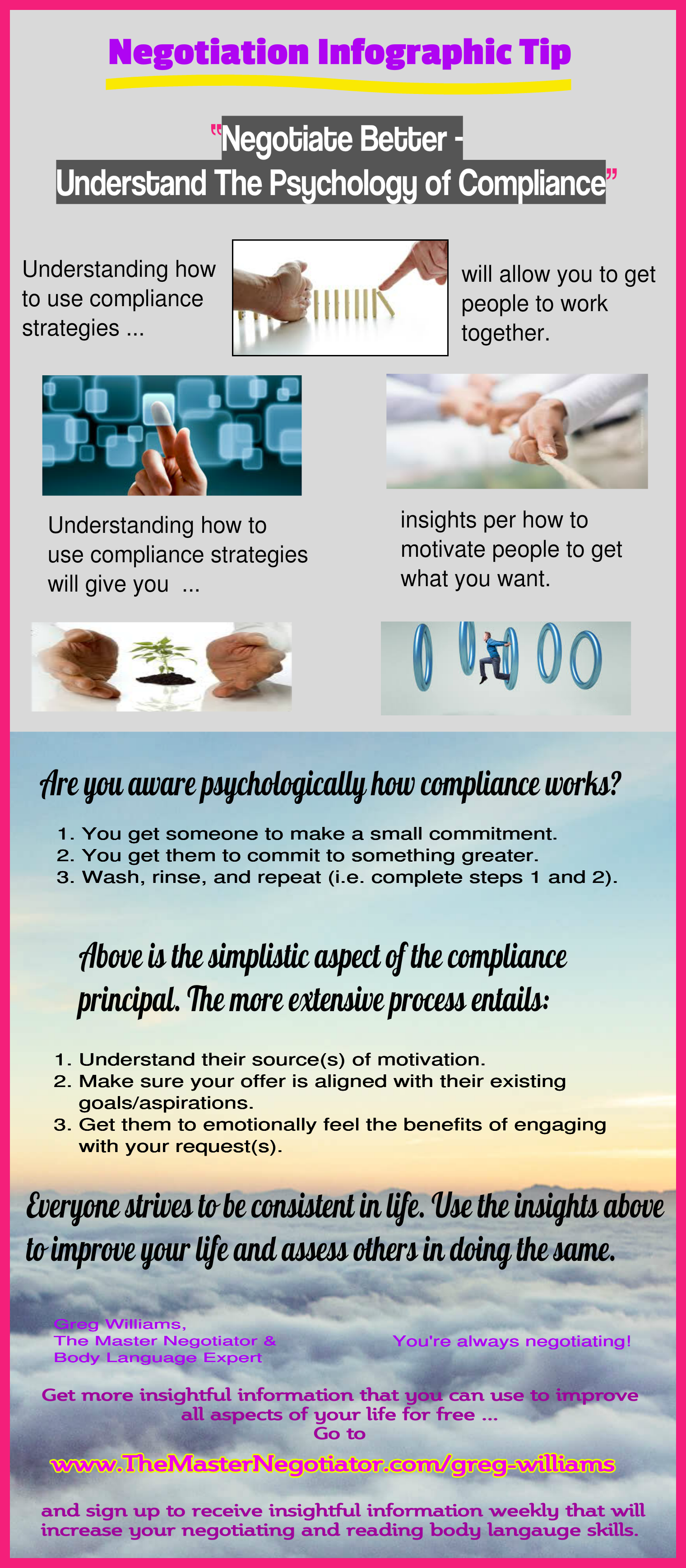 Negotiate Better Understand The Psychology of Compliance 2