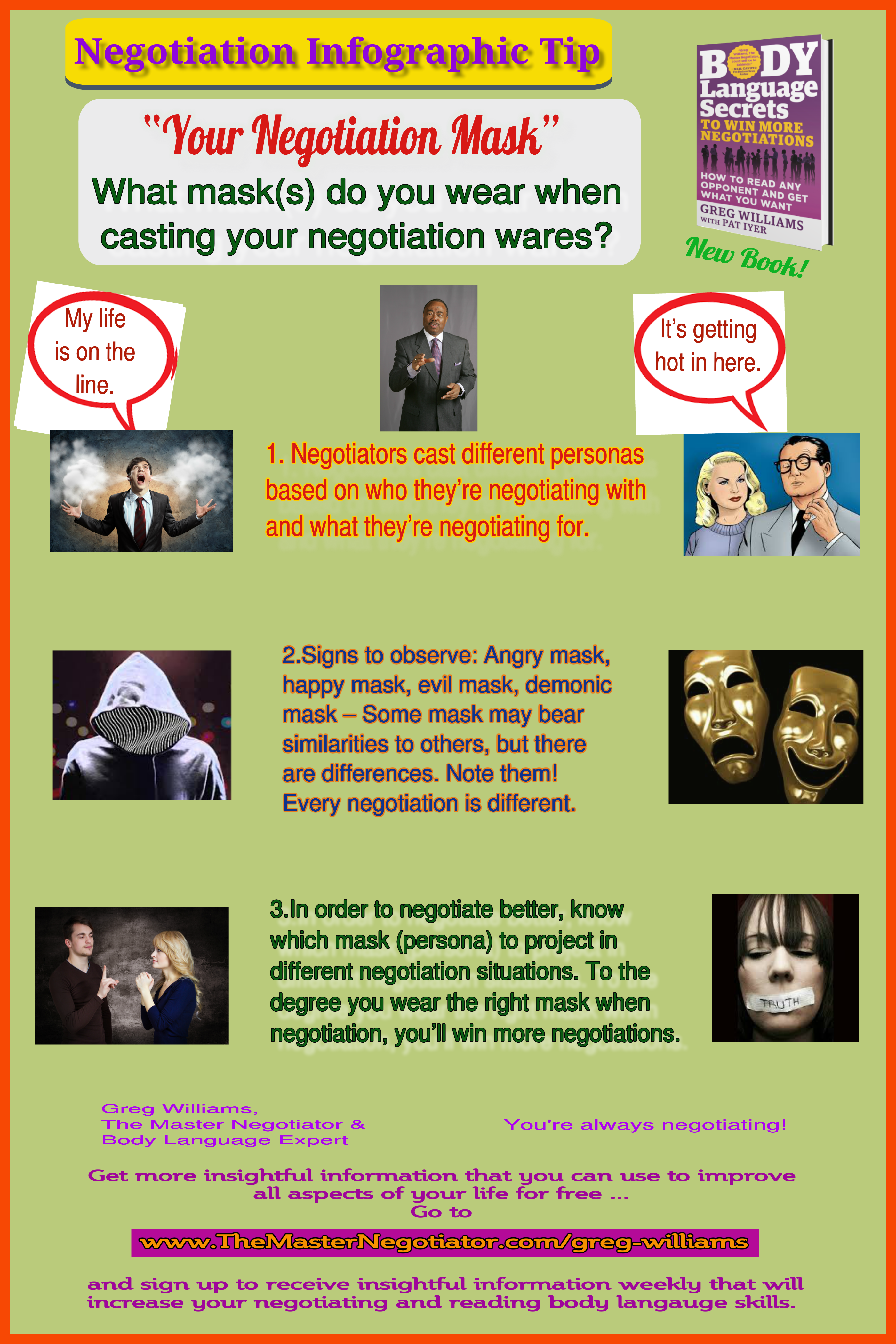 Your Negotiation Mask