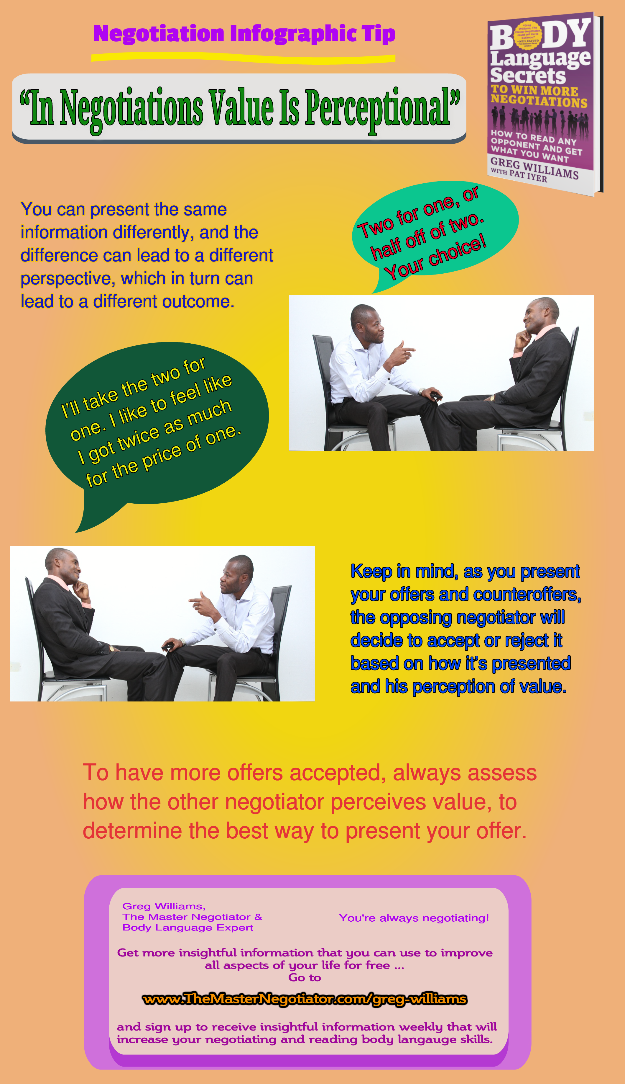 In Negotiations Value is Perceptional