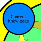 content-knowledge.jpg