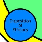 disposition-efficacy.jpg