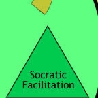 socratic-facilitation.jpg