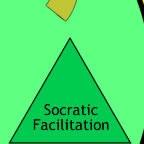 socratic-facilitation.jpg