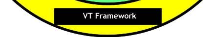 The Vermont Framework