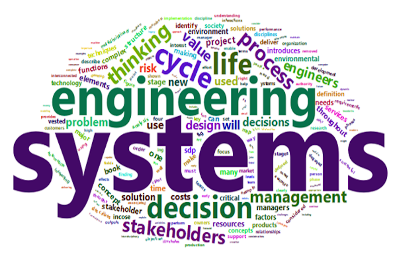 Systems Engineering | United States Military Academy West Point