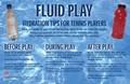 Fluid Play