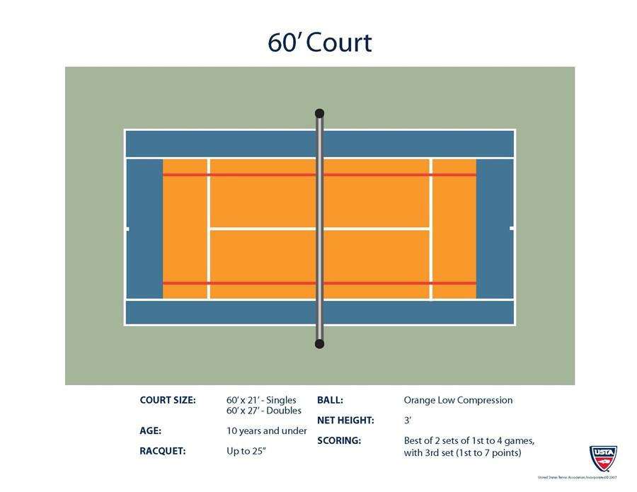 Quickstart Tennis Usta Southeast Michigan