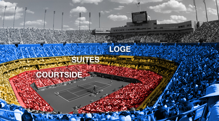 Premium Seat Packages Us Open