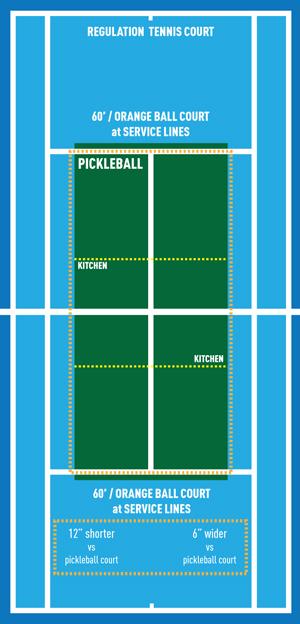 pickleball_diagram