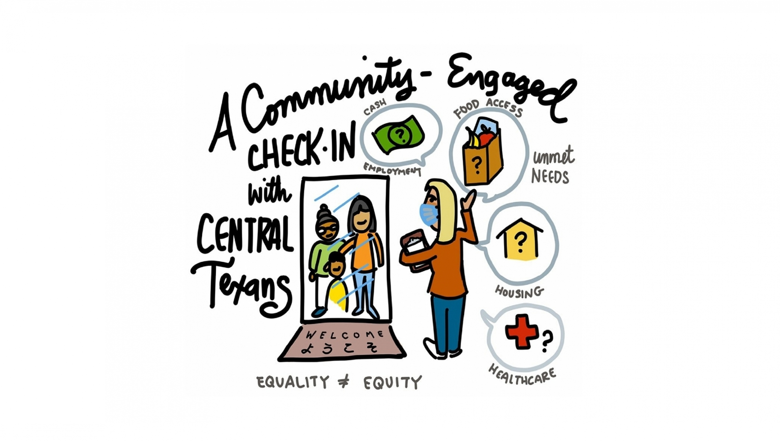 Illustration of a community check in related to Dell Medical School's Healthscape.
