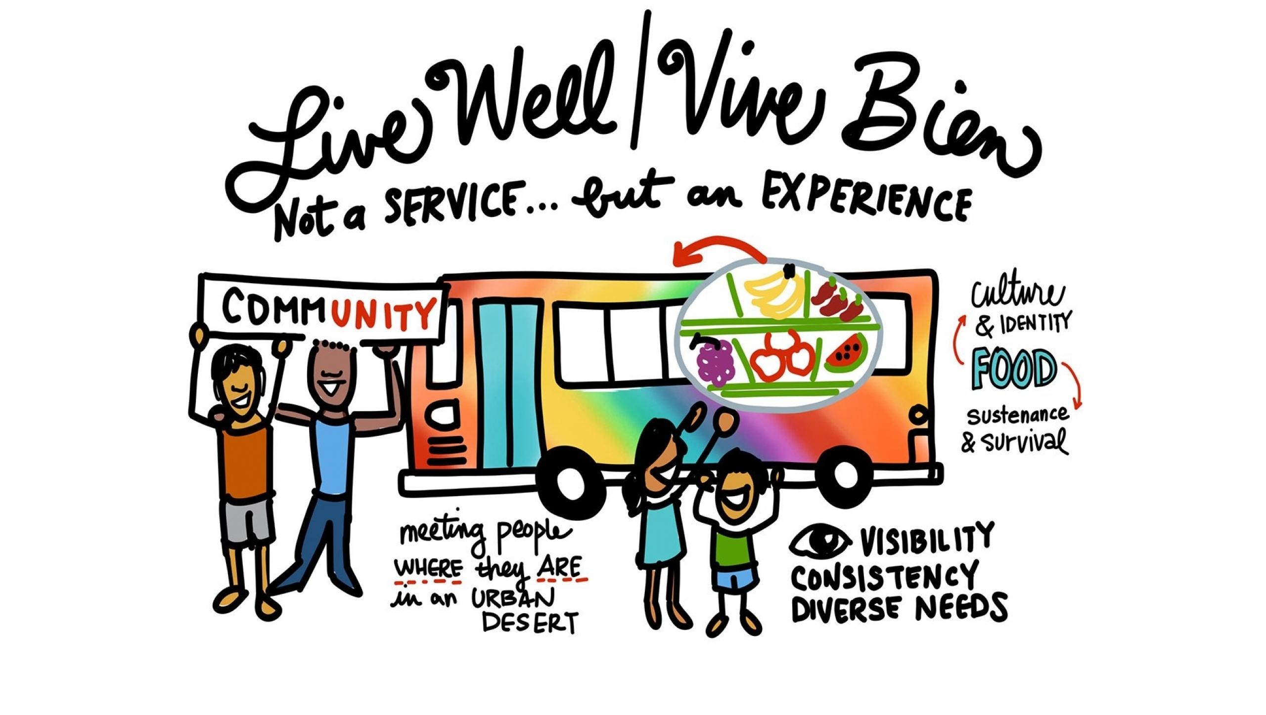 Illustration of Live Well/Vive Bien initiative.