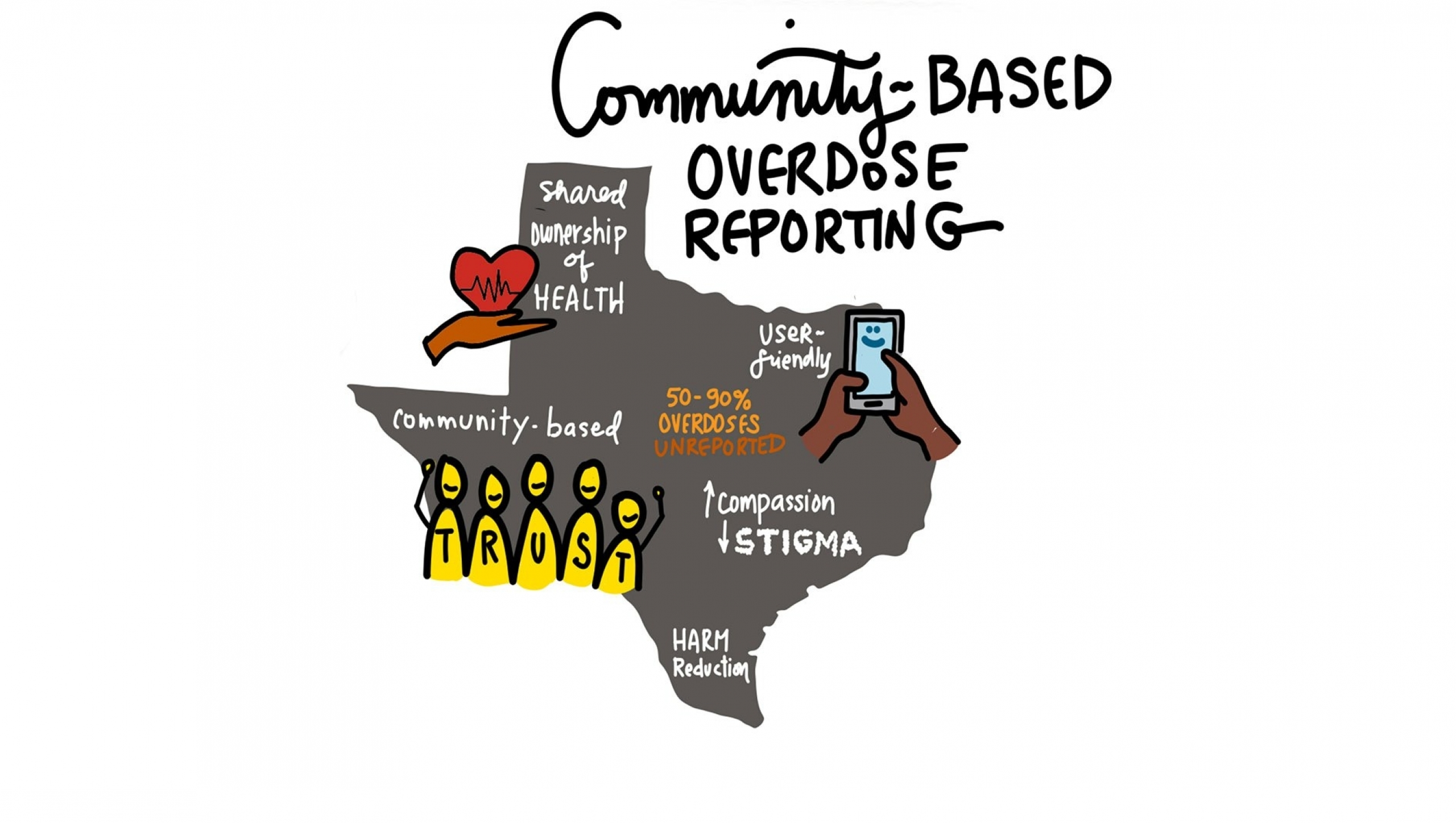 Illustration of community-based overdose reporting related to Dell Medical School's Healthscape.