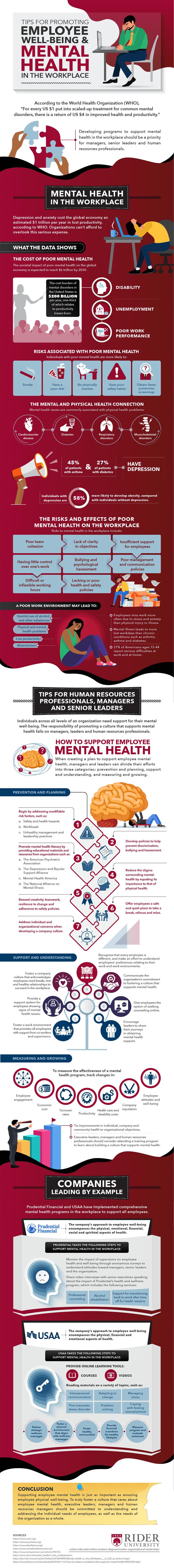 How employers can deploy various strategies to curb the negative impact of poor mental health at work.