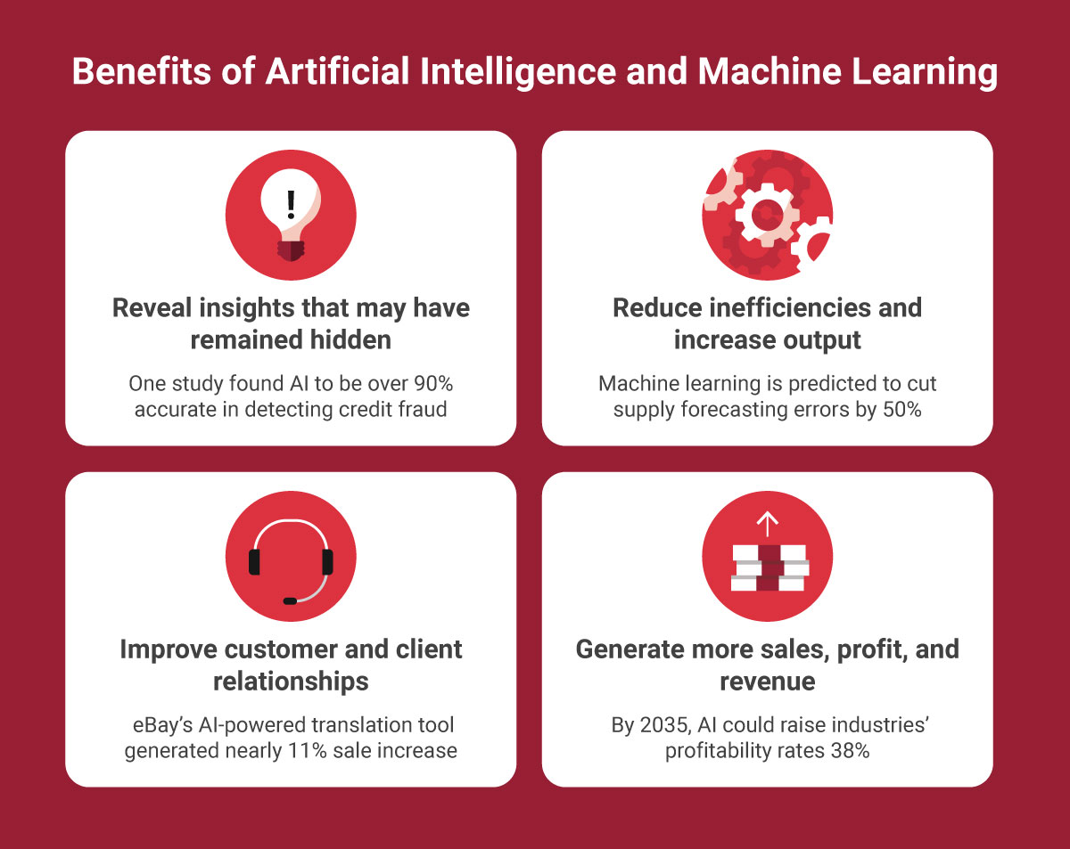 Benefits of AI and Machine Learning