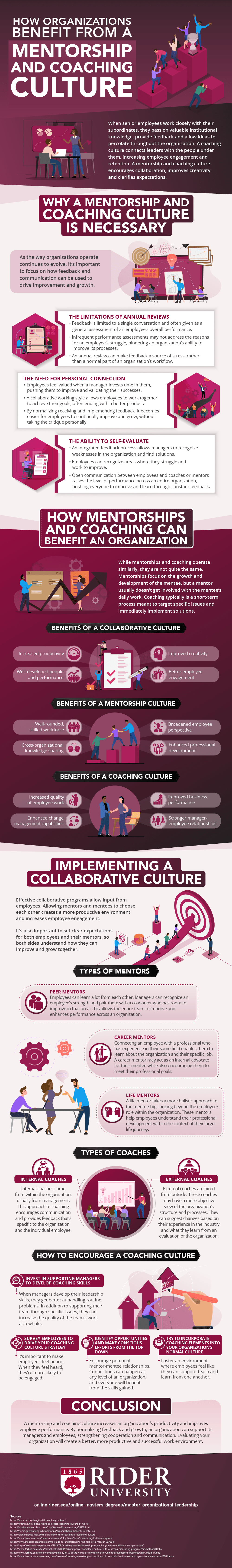 Understanding how organizations and employees benefit from a mentorship and coaching culture.