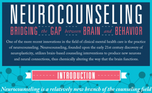 Neurocounseling: Bridging the Gap between Brain and Behavior