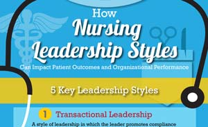 How-Nursing-Leadership-Styles_04_06_16_Final