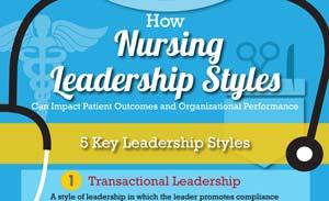 How-Nursing-Leadership-Styles_04_06_16_Final